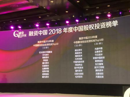 盈科资本获融资中国年度最佳创投机构第18位,并摘得另两项大奖