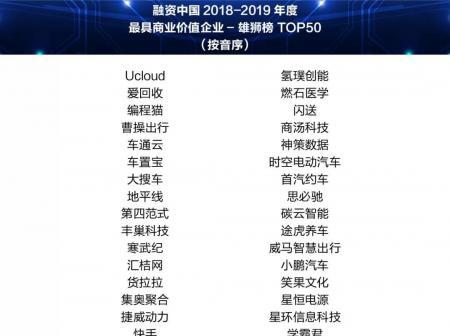 星恒电源获得2018-2019年度最具商业价值企业—雄狮榜TOP50